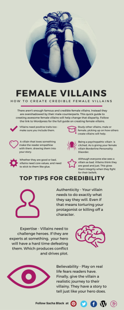 Creating Credible Female Villains